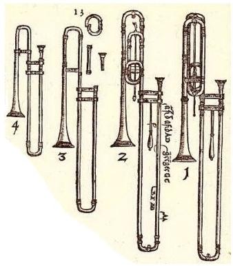 Baroque trombones from Praetorius, Syntagma Musicum (1620).